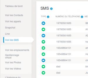 sms France