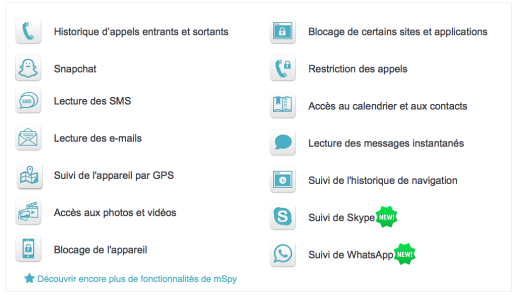 pirater le telephone portable lire les sms
